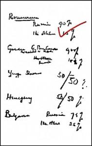 Yalta 1945 Ciorna-Churchill