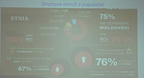 Recensamint 2014-rezultate-ETNIA-captura PRO TV-500px