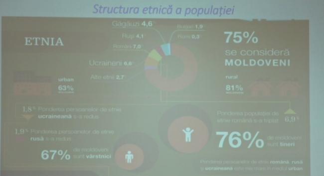 Recensamint 2014-rezultate-ETNIA-captura PRO TV
