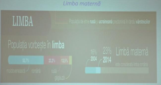 Recensamint 2014-rezultate-LIMBA MATERNA-captura PRO TV